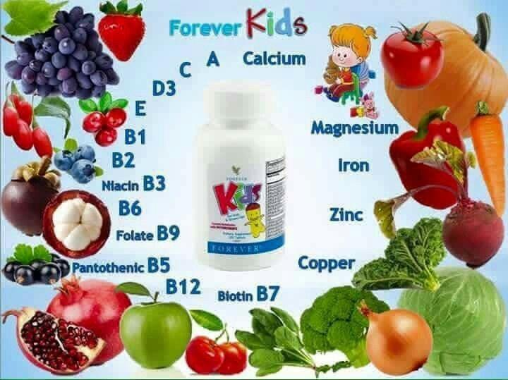 Forever Kids Multivitaminas